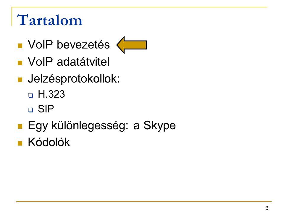 Tartalom VoIP bevezetés VoIP adatátvitel Jelzésprotokollok: