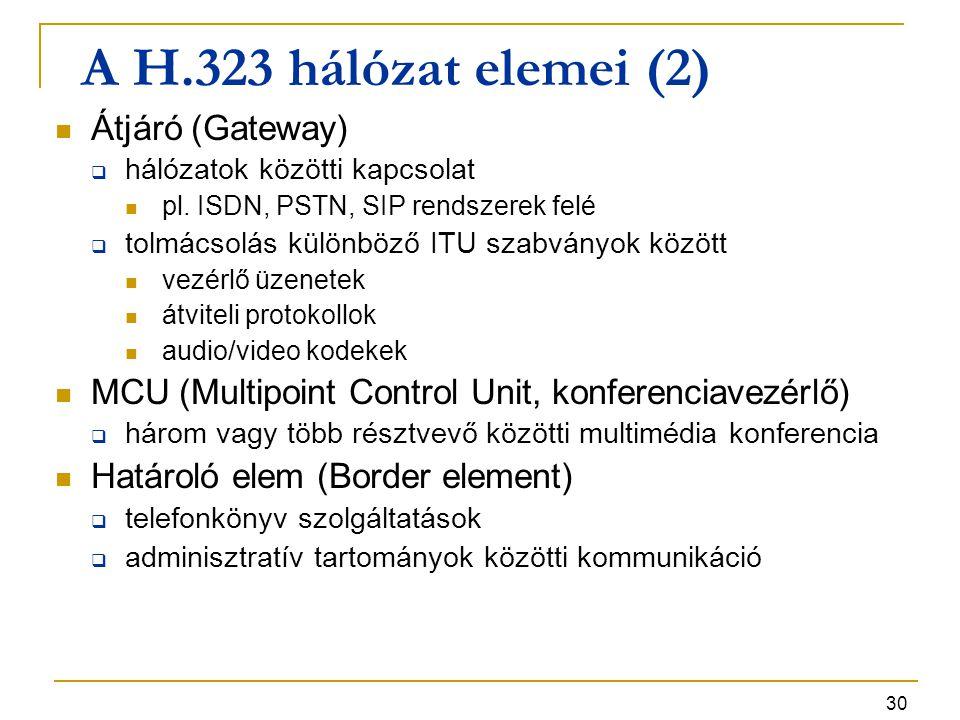 A H.323 hálózat elemei (2) Átjáró (Gateway)