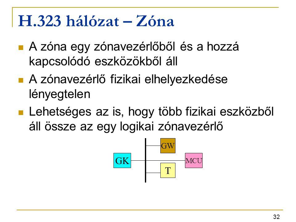 H.323 hálózat – Zóna A zóna egy zónavezérlőből és a hozzá kapcsolódó eszközökből áll. A zónavezérlő fizikai elhelyezkedése lényegtelen.