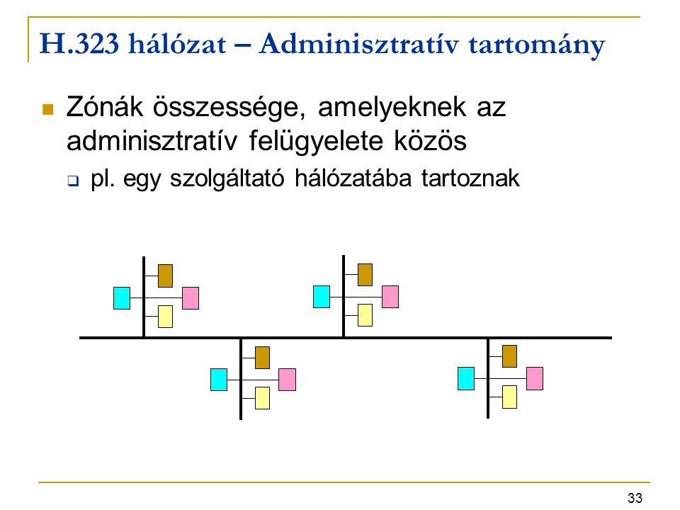 H.323 hálózat – Adminisztratív tartomány