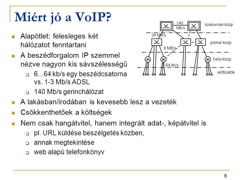 Miért jó a VoIP Alapötlet: felesleges két hálózatot fenntartani