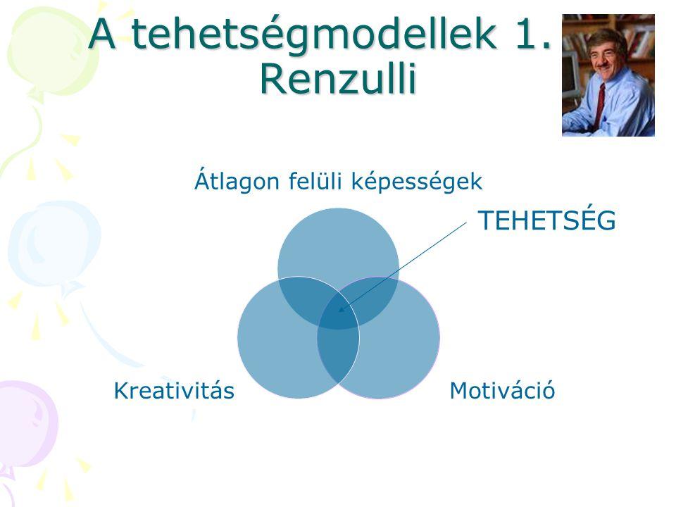 A tehetségmodellek 1. - Renzulli