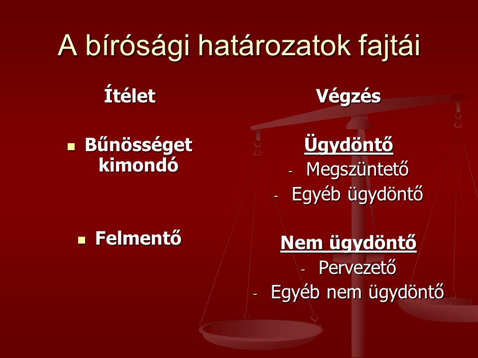 A bírósági határozatok fajtái