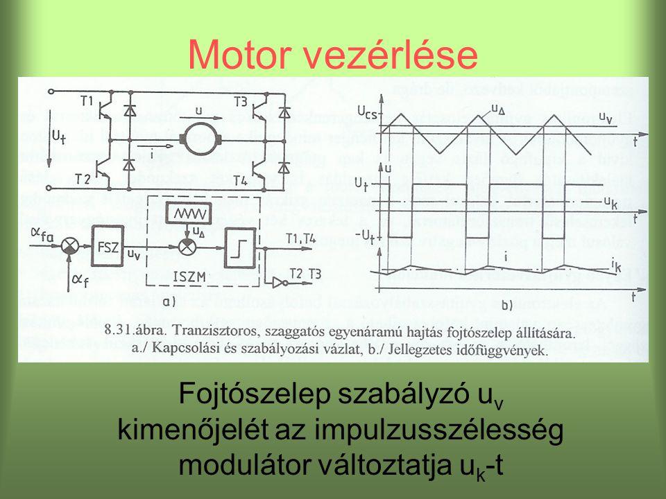 Motor vezérlése Fojtószelep szabályzó uv kimenőjelét az impulzusszélesség modulátor változtatja uk-t.