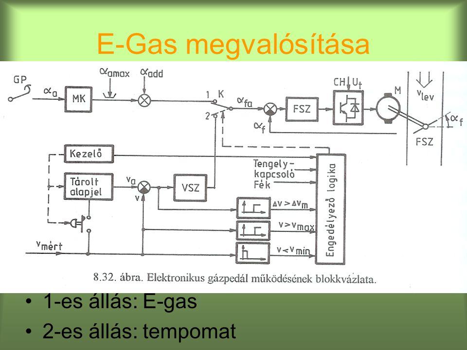 E-Gas megvalósítása 1-es állás: E-gas 2-es állás: tempomat