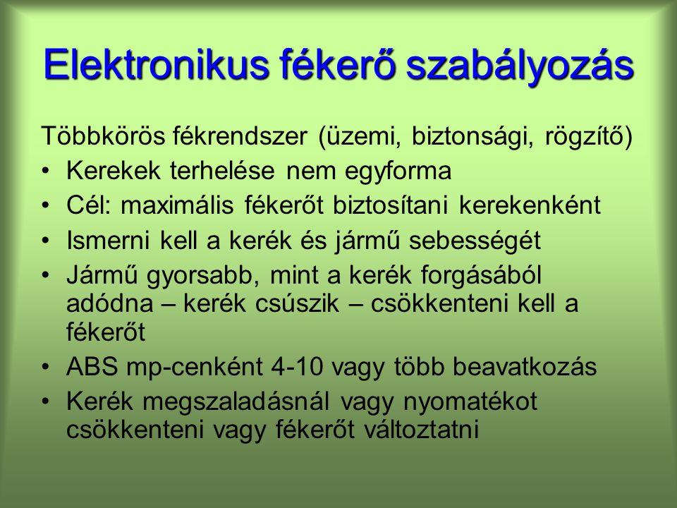 Elektronikus fékerő szabályozás