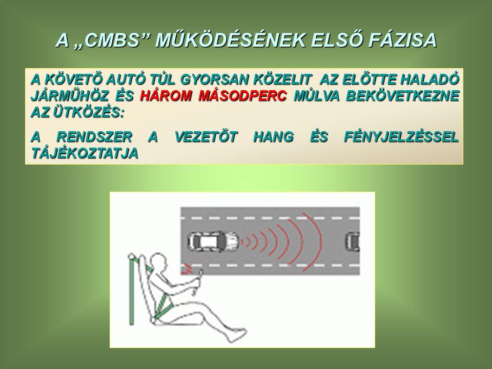 """A """"CMBS MŰKÖDÉSÉNEK ELSŐ FÁZISA"""