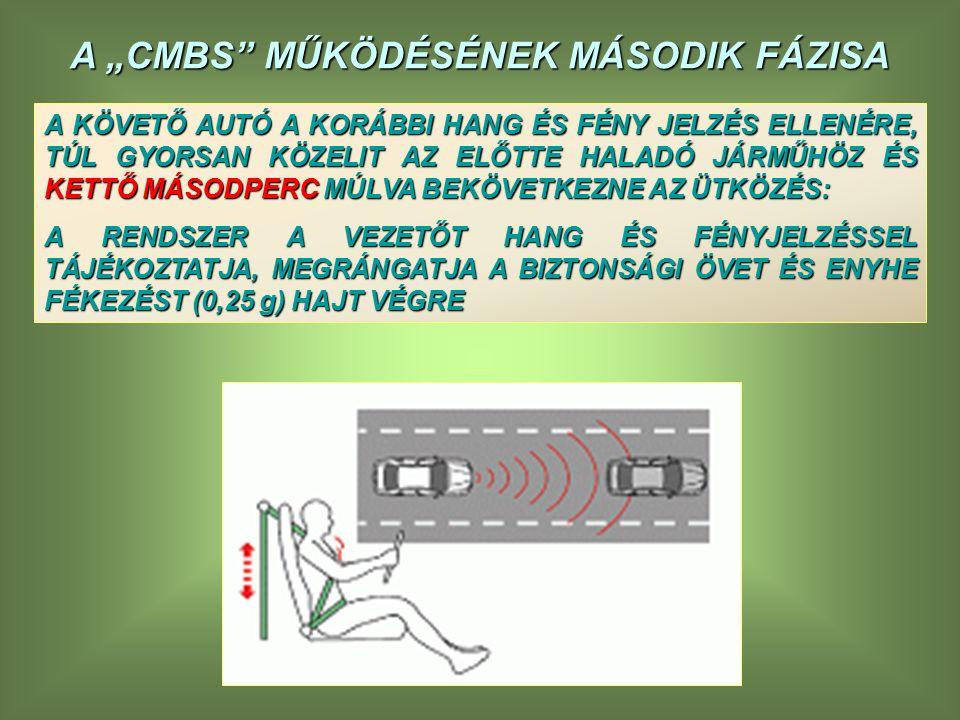 """A """"CMBS MŰKÖDÉSÉNEK MÁSODIK FÁZISA"""