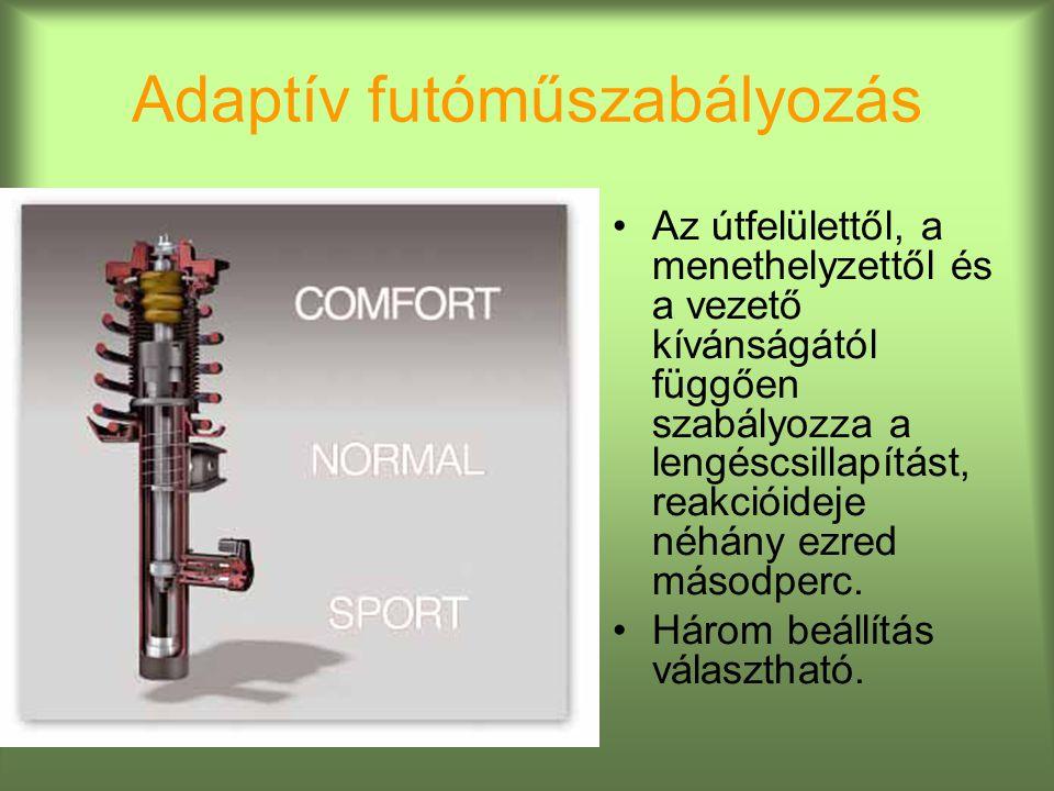 Adaptív futóműszabályozás