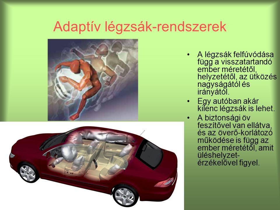 Adaptív légzsák-rendszerek