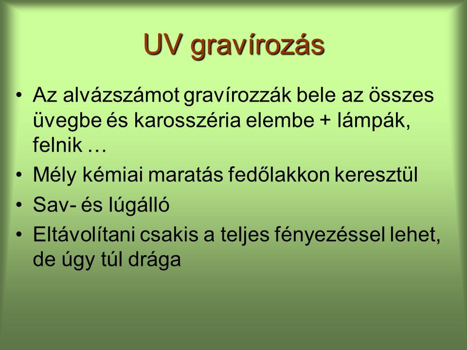 UV gravírozás Az alvázszámot gravírozzák bele az összes üvegbe és karosszéria elembe + lámpák, felnik …