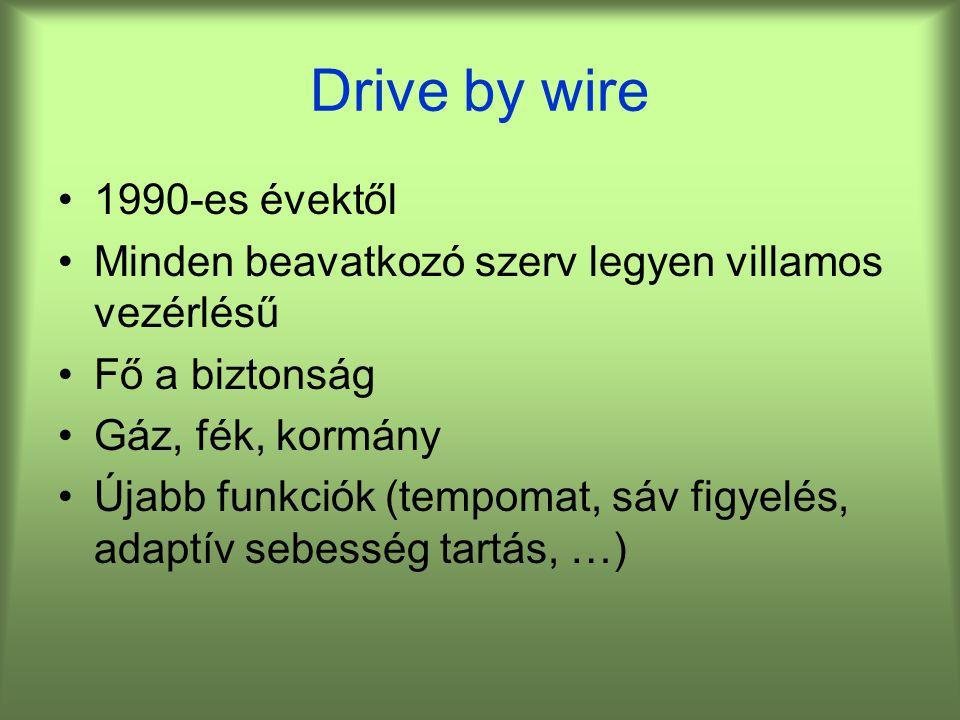 Drive by wire 1990-es évektől