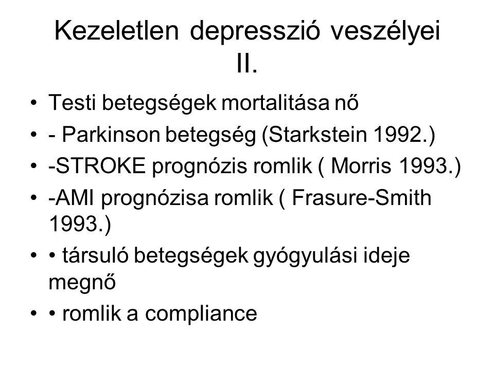 Kezeletlen depresszió veszélyei II.