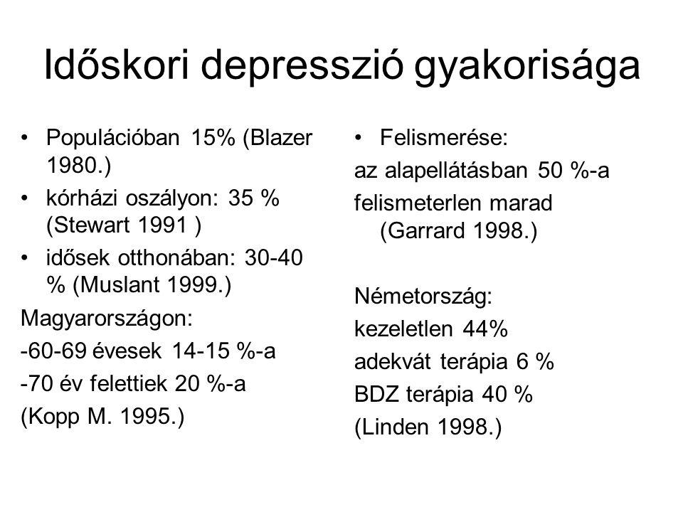 Időskori depresszió gyakorisága