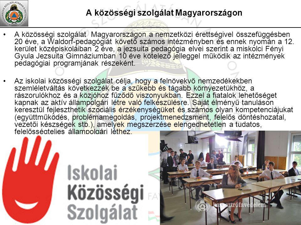 A közösségi szolgálat Magyarországon