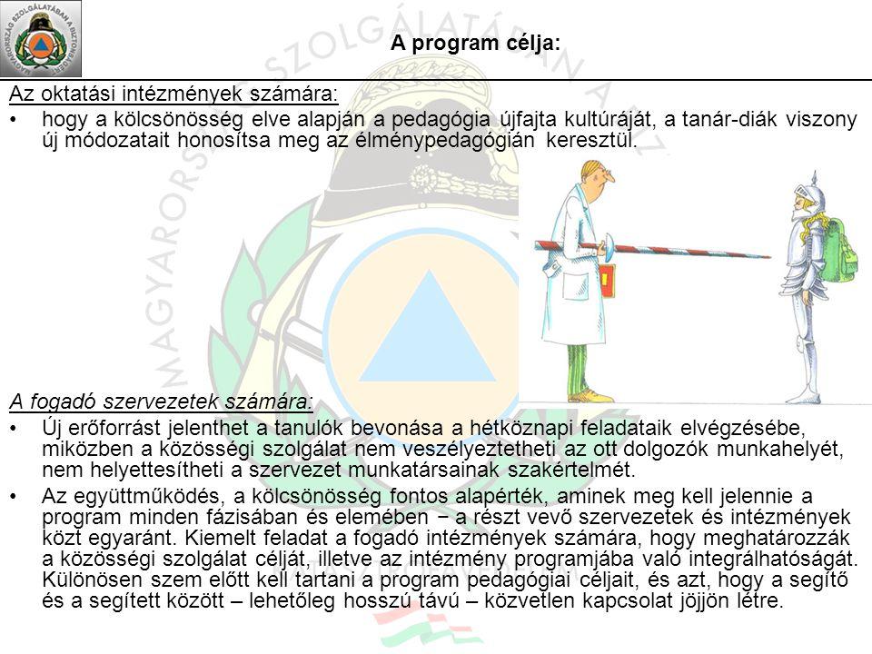 A program célja: Az oktatási intézmények számára: