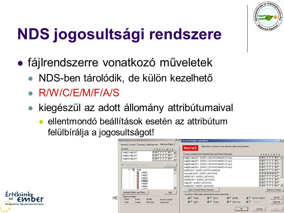 NDS jogosultsági rendszere