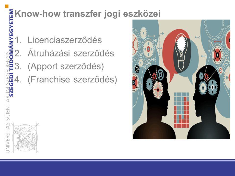 Know-how transzfer jogi eszközei