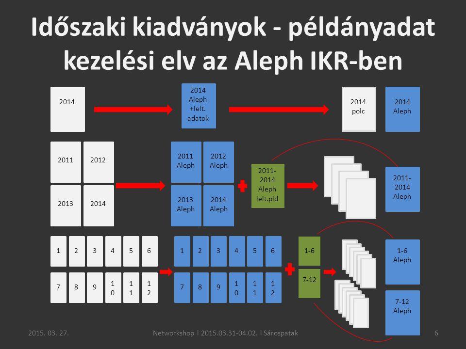 Időszaki kiadványok - példányadat kezelési elv az Aleph IKR-ben