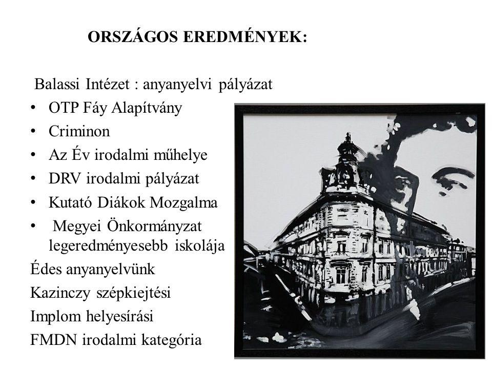 ORSZÁGOS EREDMÉNYEK: Balassi Intézet : anyanyelvi pályázat. OTP Fáy Alapítvány. Criminon. Az Év irodalmi műhelye.