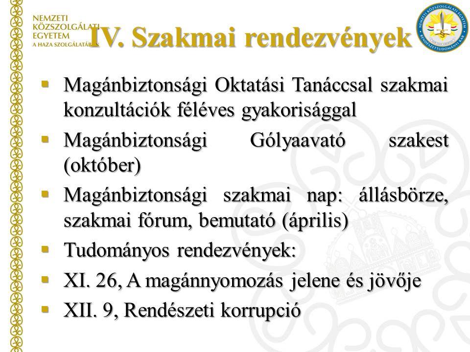 IV. Szakmai rendezvények
