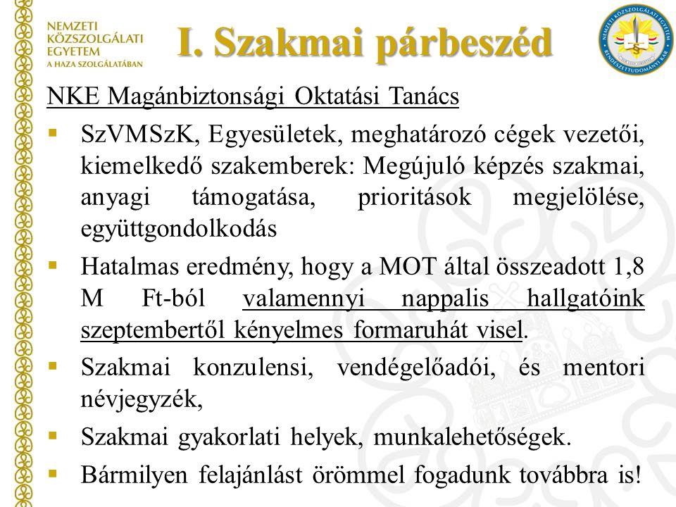 I. Szakmai párbeszéd NKE Magánbiztonsági Oktatási Tanács