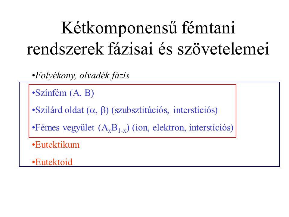 Kétkomponensű fémtani rendszerek fázisai és szövetelemei