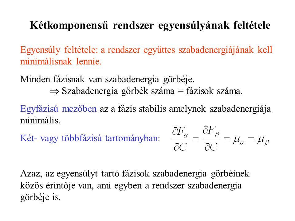 Kétkomponensű rendszer egyensúlyának feltétele