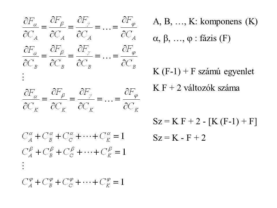 A, B, …, K: komponens (K) , , …,  : fázis (F) K (F-1) + F számú egyenlet. K F + 2 változók száma.