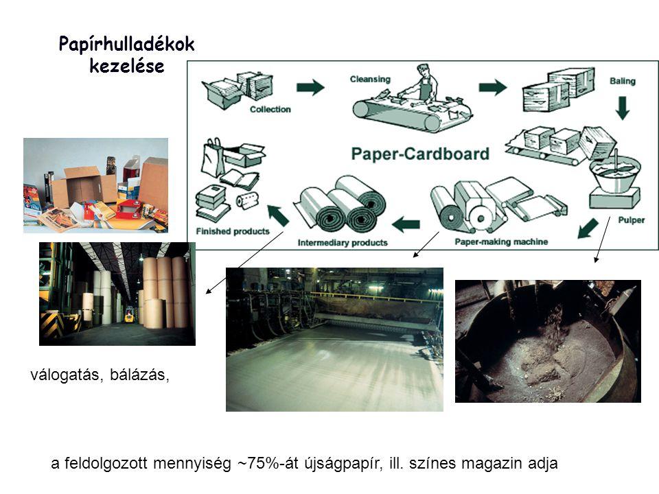 Papírhulladékok kezelése