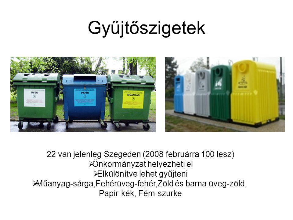 Gyűjtőszigetek 22 van jelenleg Szegeden (2008 februárra 100 lesz)
