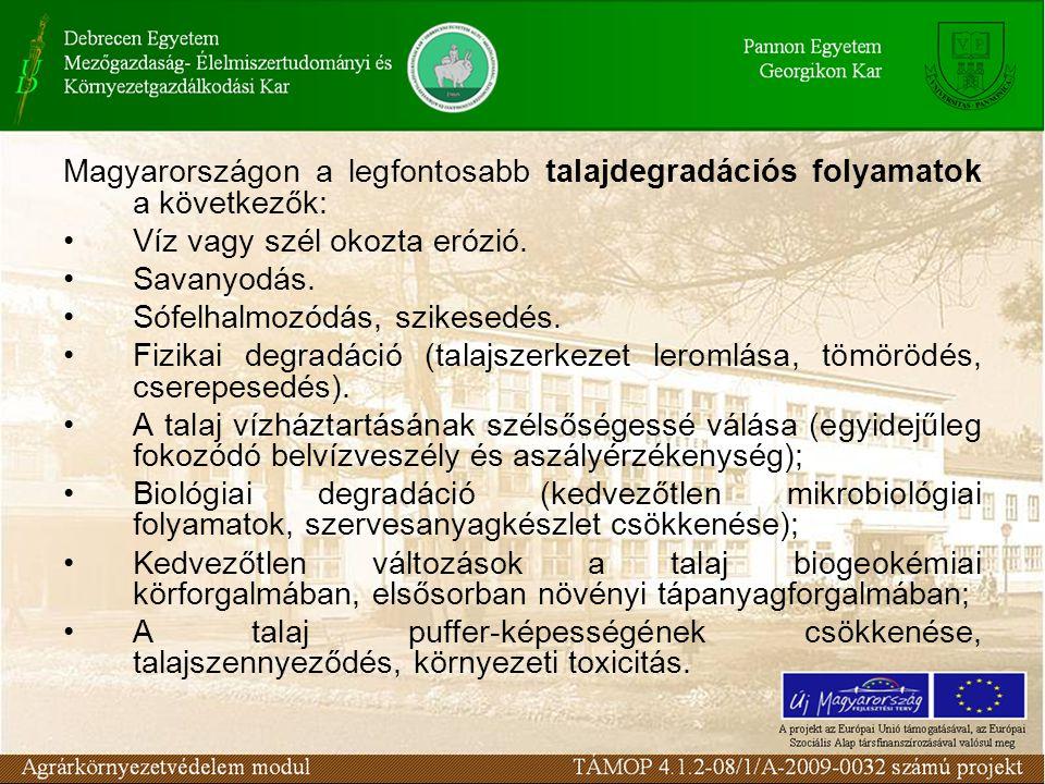 Magyarországon a legfontosabb talajdegradációs folyamatok a következők: