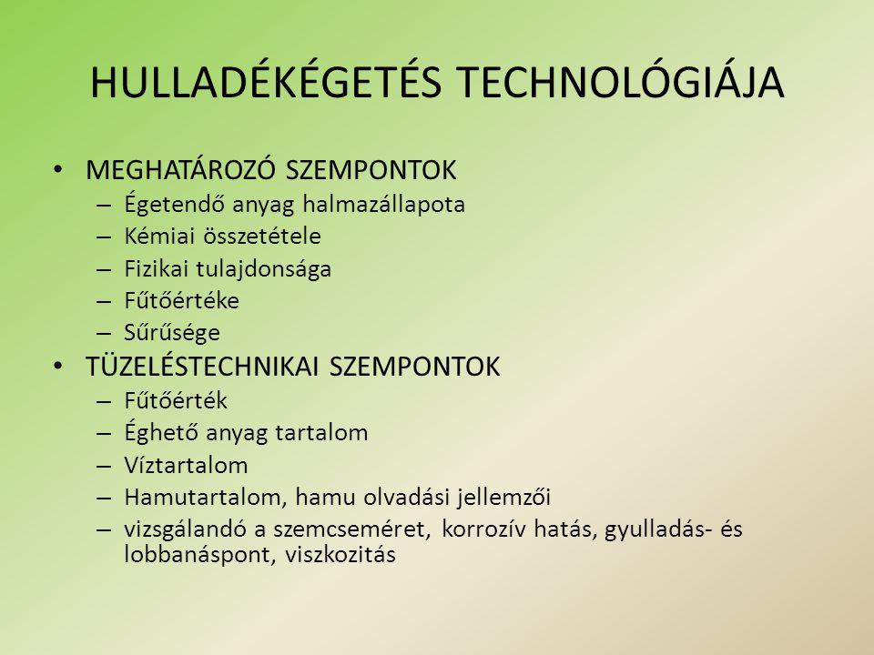 HULLADÉKÉGETÉS TECHNOLÓGIÁJA