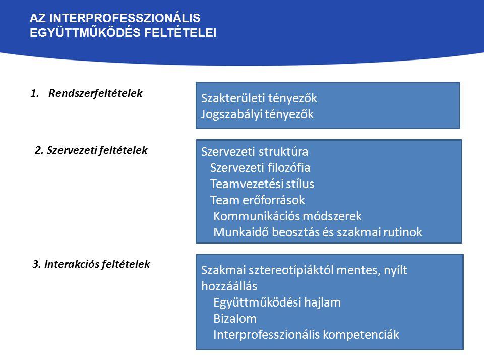 Az interprofesszionális együttműködés feltételei