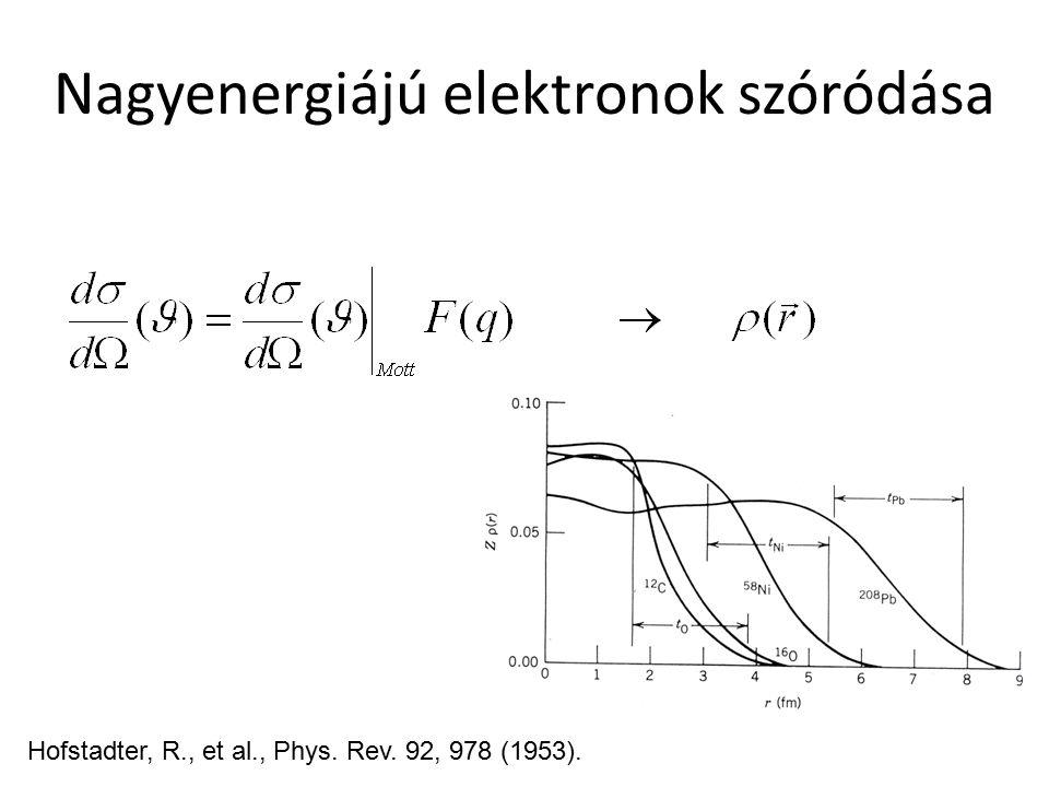 Nagyenergiájú elektronok szóródása