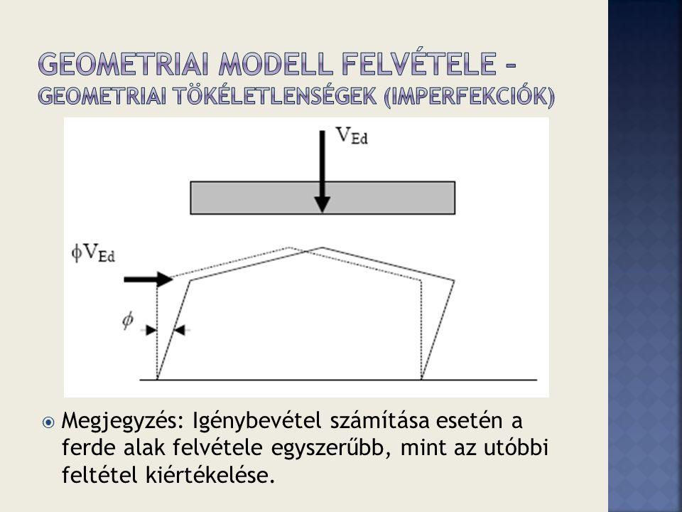 Geometriai modell felvétele – Geometriai tökéletlenségek (imperfekciók)