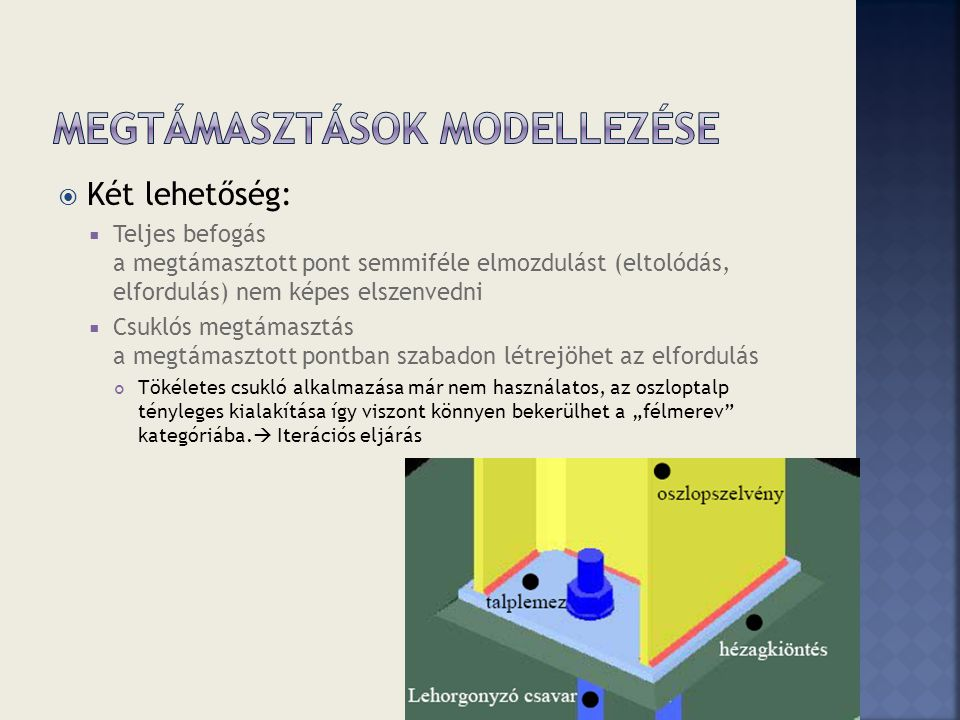 Megtámasztások modellezése