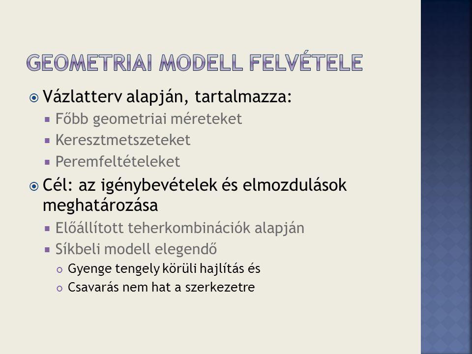 Geometriai modell felvétele