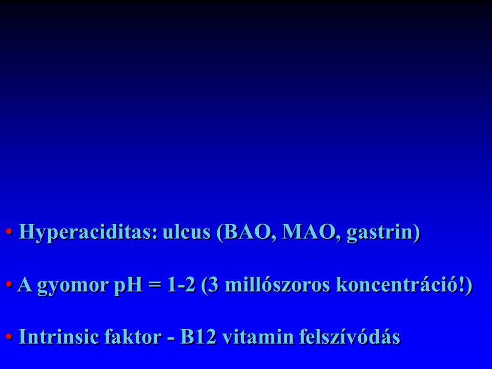Hyperaciditas: ulcus (BAO, MAO, gastrin)