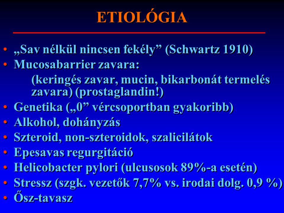 """ETIOLÓGIA """"Sav nélkül nincsen fekély (Schwartz 1910)"""