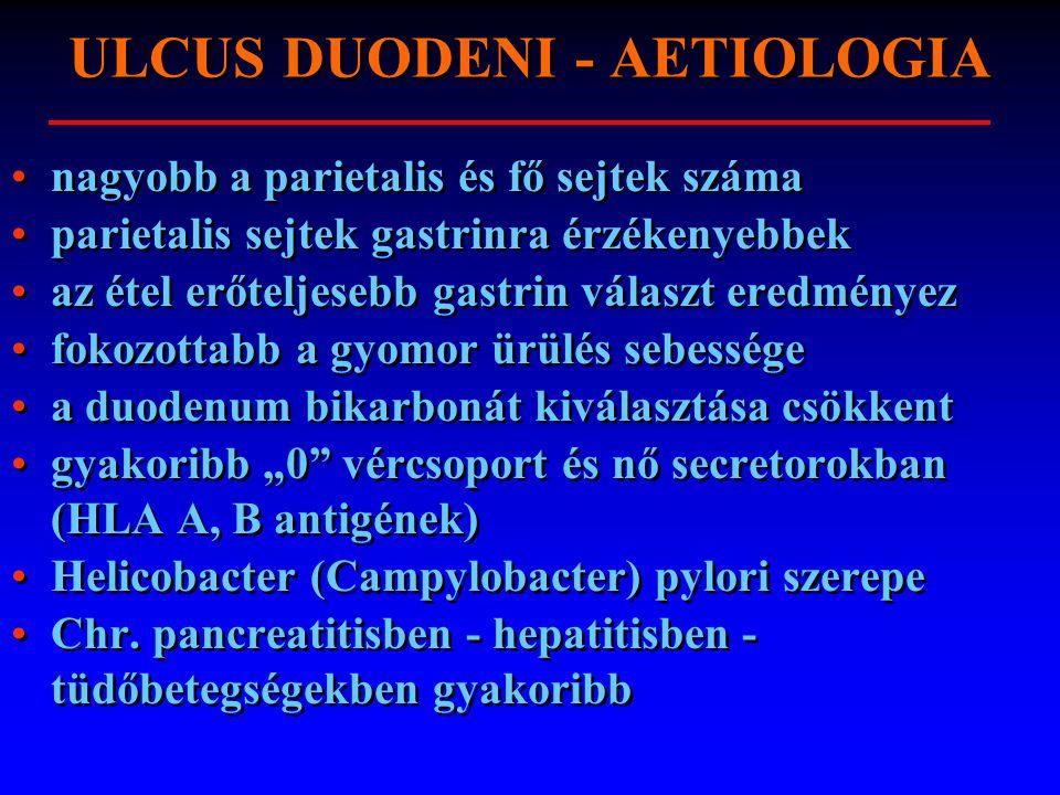 ULCUS DUODENI - AETIOLOGIA