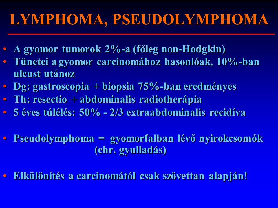 LYMPHOMA, PSEUDOLYMPHOMA