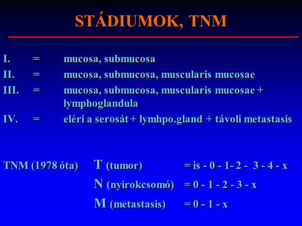 STÁDIUMOK, TNM I. = mucosa, submucosa