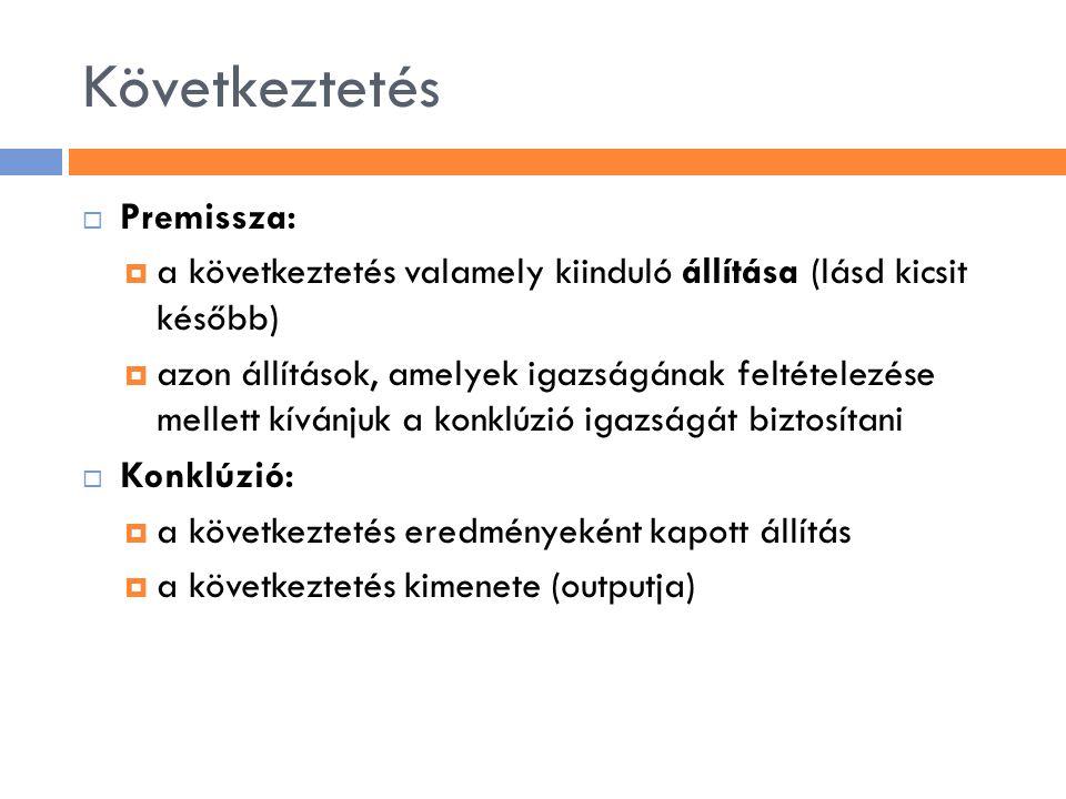 Következtetés Premissza: