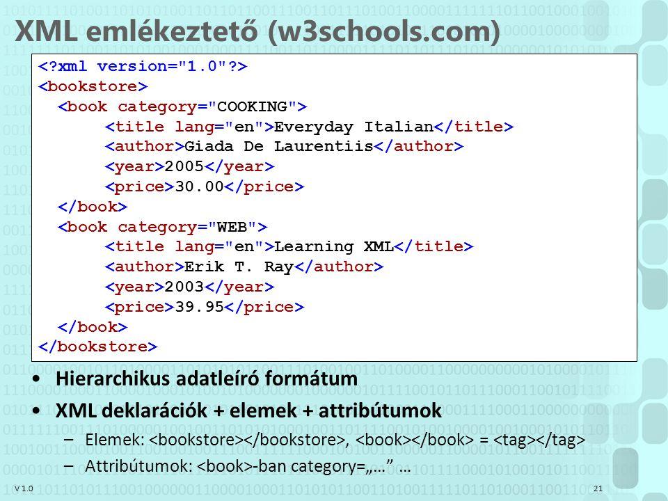 XML emlékeztető (w3schools.com)