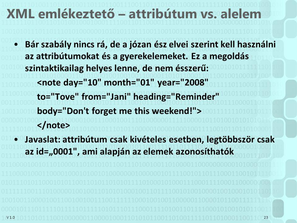 XML emlékeztető – attribútum vs. alelem