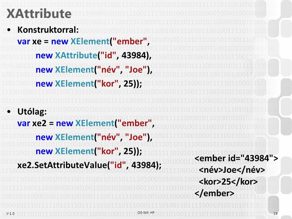 XAttribute Konstruktorral: var xe = new XElement( ember ,