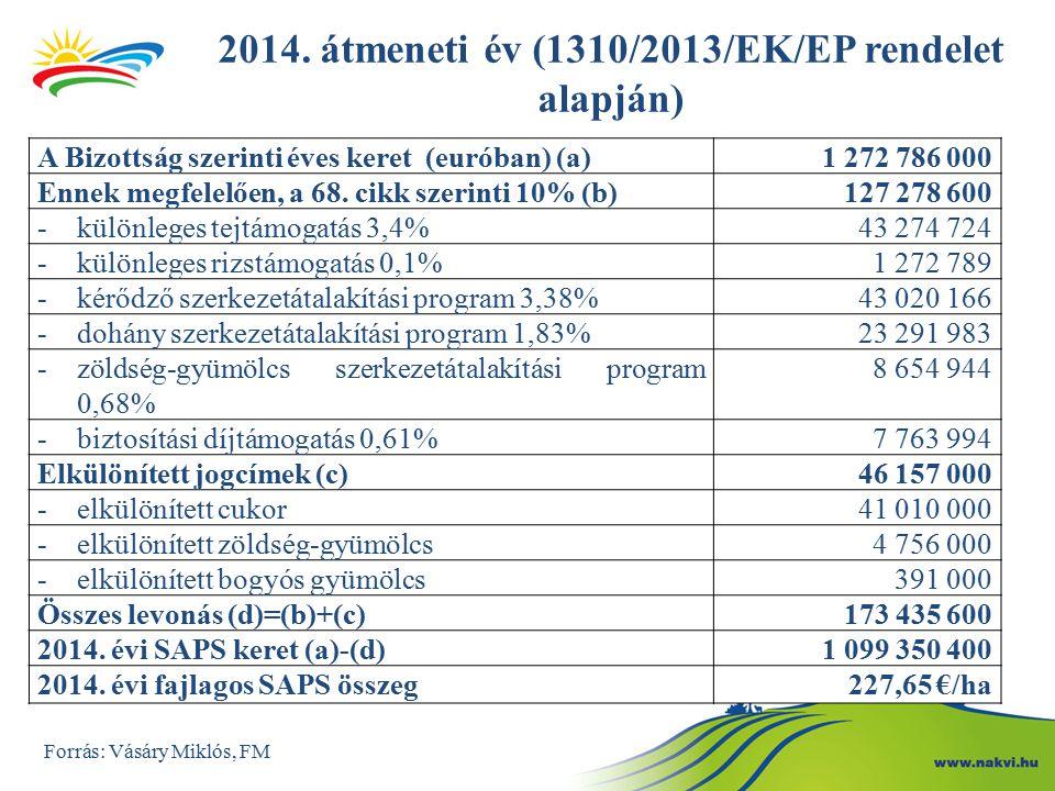 2014. átmeneti év (1310/2013/EK/EP rendelet alapján)