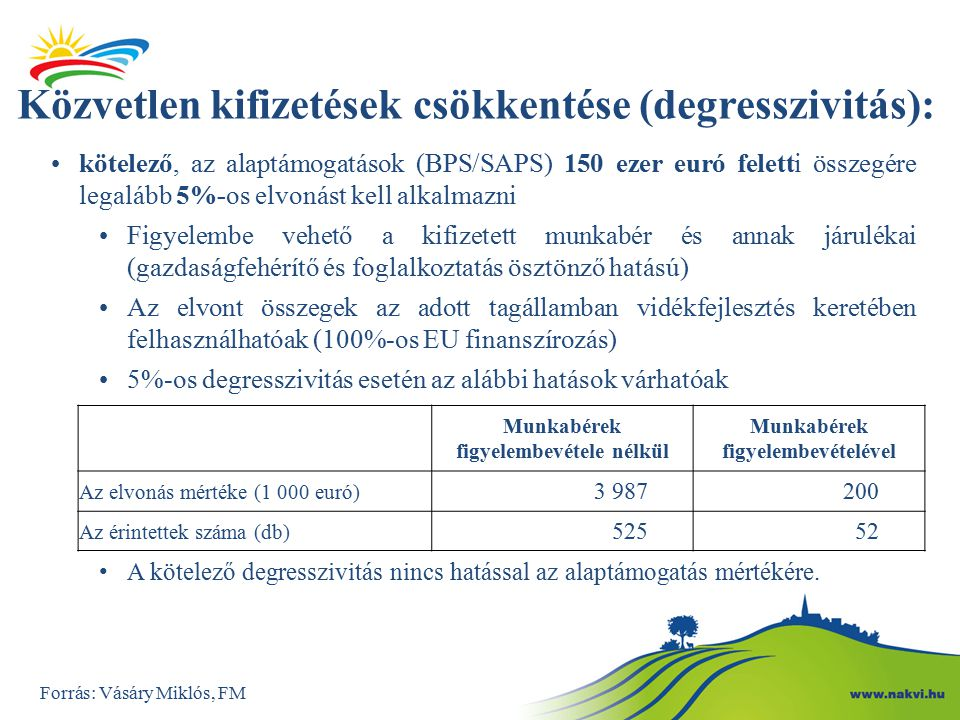 Közvetlen kifizetések csökkentése (degresszivitás):