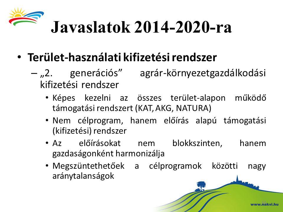 Javaslatok 2014-2020-ra Terület-használati kifizetési rendszer